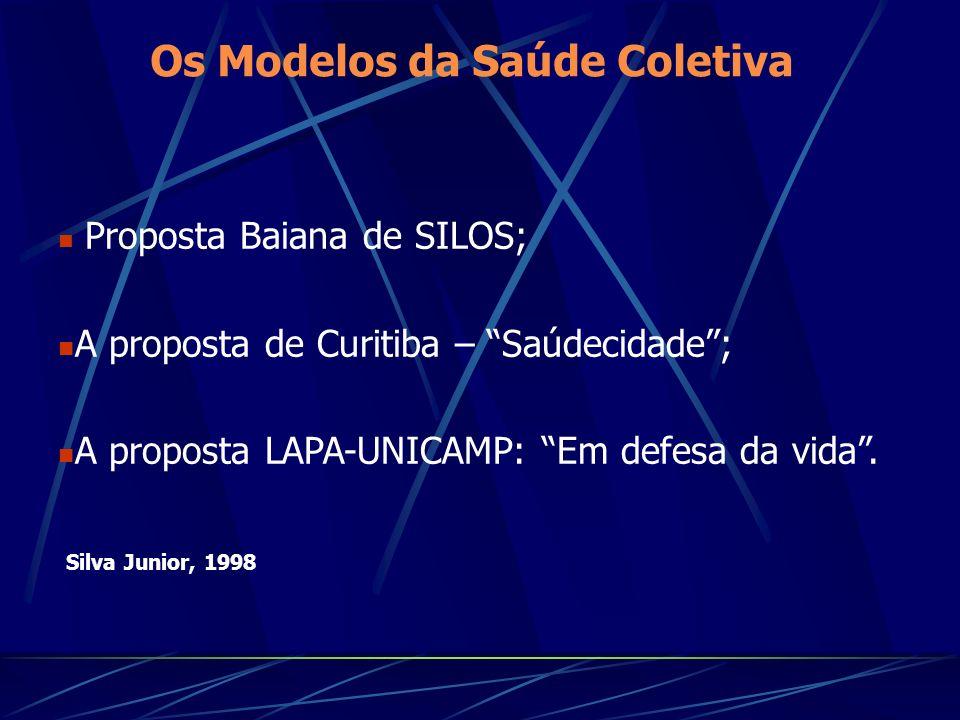 Os Modelos da Saúde Coletiva Proposta Baiana de SILOS; A proposta de Curitiba – Saúdecidade; A proposta LAPA-UNICAMP: Em defesa da vida.