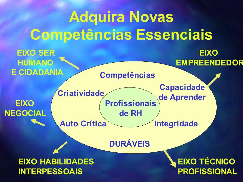 Adquira Novas Competências Essenciais Profissionais de RH Competências Capacidade de Aprender Criatividade Integridade DURÁVEIS Auto Crítica EIXO HABILIDADES INTERPESSOAIS EIXO EMPREENDEDOR EIXO TÉCNICO PROFISSIONAL EIXO SER HUMANO E CIDADANIA EIXO NEGOCIAL