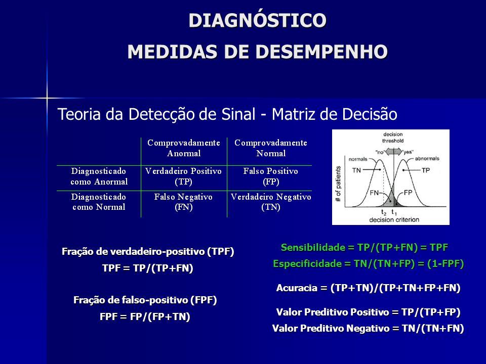 DIAGNÓSTICO MEDIDAS DE DESEMPENHO Curvas ROC (receiver operating characteristic curves) The Essential Physics Of Medical Imaging.