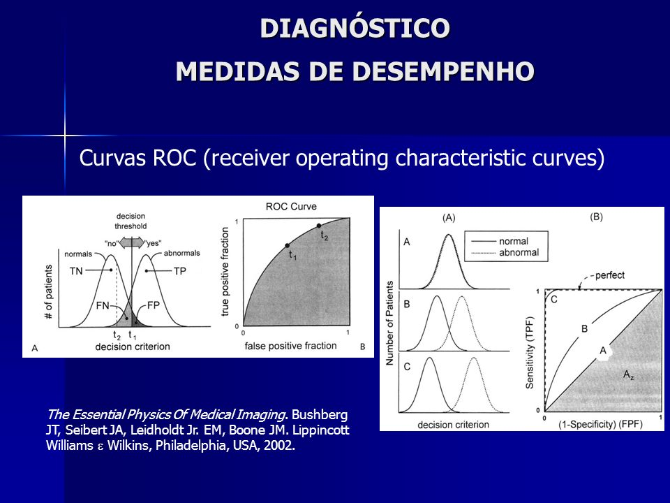 DIAGNÓSTICO MEDIDAS DE DESEMPENHO Curvas ROC (receiver operating characteristic curves) The Essential Physics Of Medical Imaging. Bushberg JT, Seibert