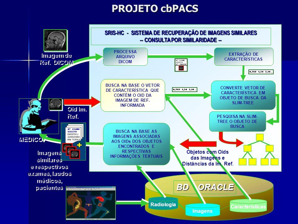 PROJETO cbPACS BD ORACLE Radiologia Imagens Características Oid Im.