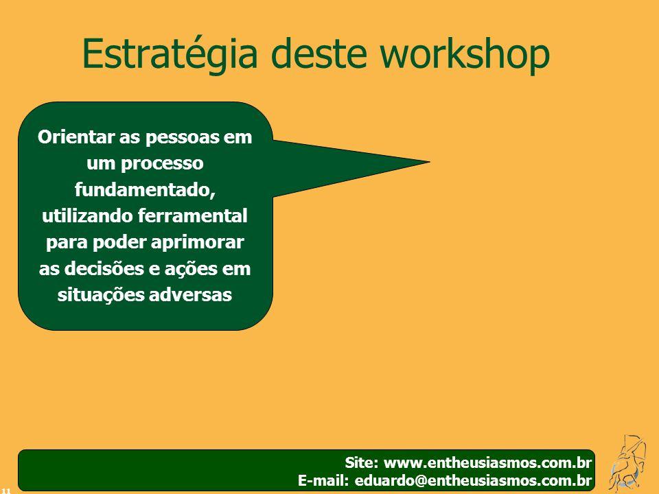 Site: www.entheusiasmos.com.br E-mail: eduardo@entheusiasmos.com.br 11 Estratégia deste workshop Orientar as pessoas em um processo fundamentado, util