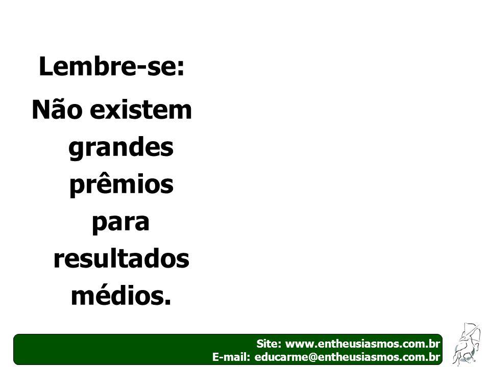 21 Site: www.entheusiasmos.com.br E-mail: educarme@entheusiasmos.com.br Lembre-se: Não existem grandes prêmios para resultados médios.