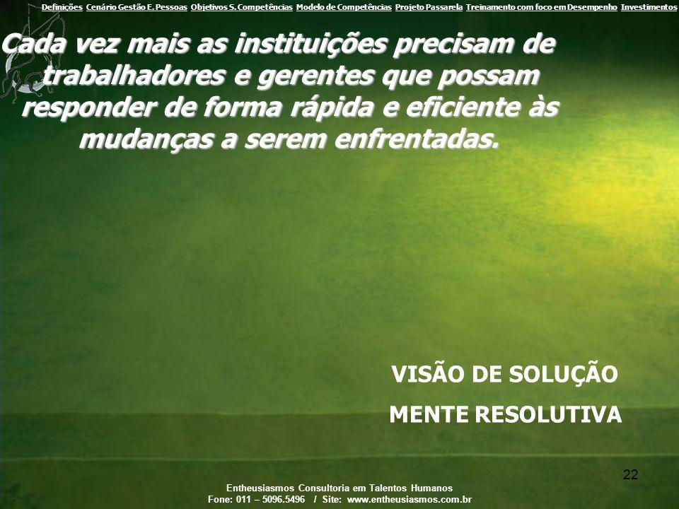 DefiniçõesDefinições Cenário Gestão E. Pessoas Objetivos S. Competências Modelo de Competências Projeto Passarela Treinamento com foco em Desempenho I