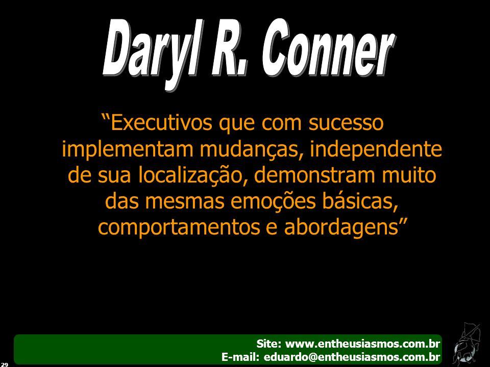 Site: www.entheusiasmos.com.br E-mail: eduardo@entheusiasmos.com.br 29 Executivos que com sucesso implementam mudanças, independente de sua localizaçã