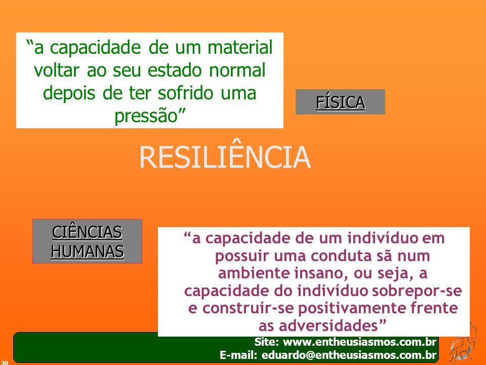 Site: www.entheusiasmos.com.br E-mail: eduardo@entheusiasmos.com.br 30 RESILIÊNCIA a capacidade de um indivíduo em possuir uma conduta sã num ambiente