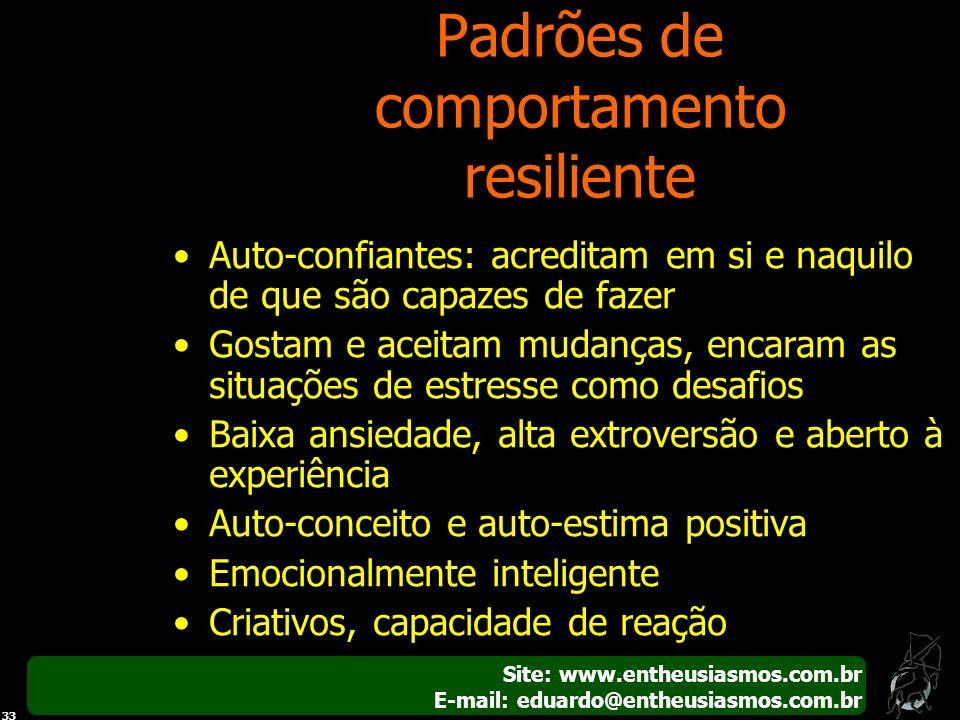 Site: www.entheusiasmos.com.br E-mail: eduardo@entheusiasmos.com.br 33 Padrões de comportamento resiliente Auto-confiantes: acreditam em si e naquilo