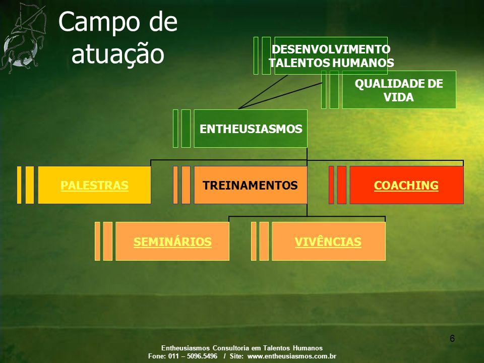 Entheusiasmos Consultoria em Talentos Humanos Fone: 011 – 5096.5496 / Site: www.entheusiasmos.com.br 6 Campo de atuação QUALIDADE DE VIDA DESENVOLVIME