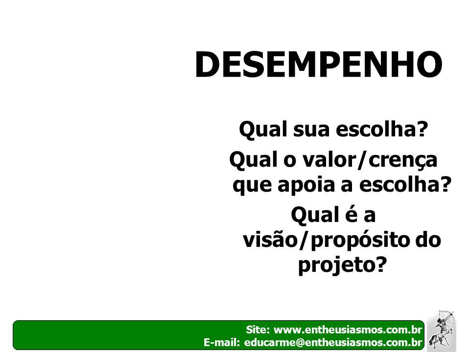 99 Site: www.entheusiasmos.com.br E-mail: educarme@entheusiasmos.com.br DESEMPENHO Qual sua escolha? Qual o valor/crença que apoia a escolha? Qual é a