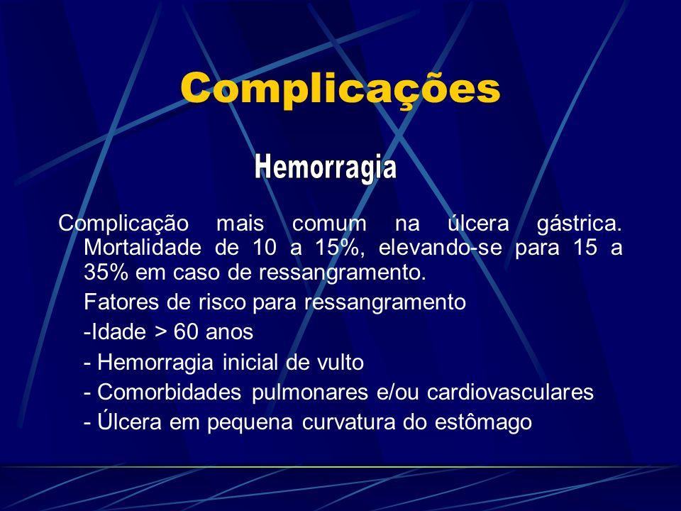Complicações Complicação mais comum na úlcera gástrica. Mortalidade de 10 a 15%, elevando-se para 15 a 35% em caso de ressangramento. Fatores de risco