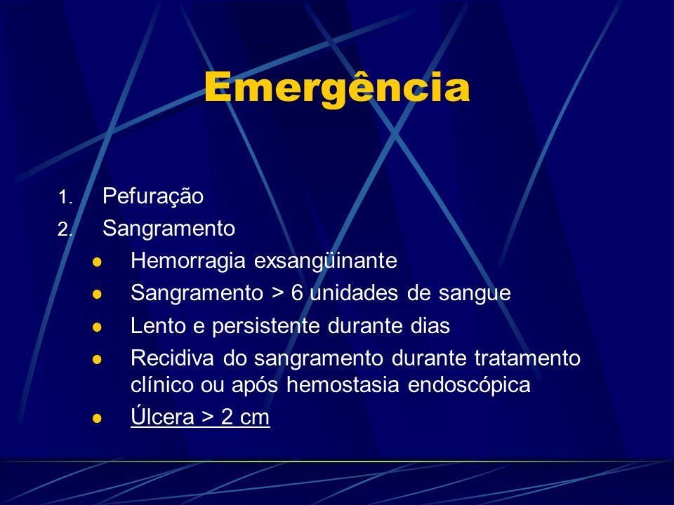 Emergência 1. Pefuração 2. Sangramento Hemorragia exsangüinante Sangramento > 6 unidades de sangue Lento e persistente durante dias Recidiva do sangra
