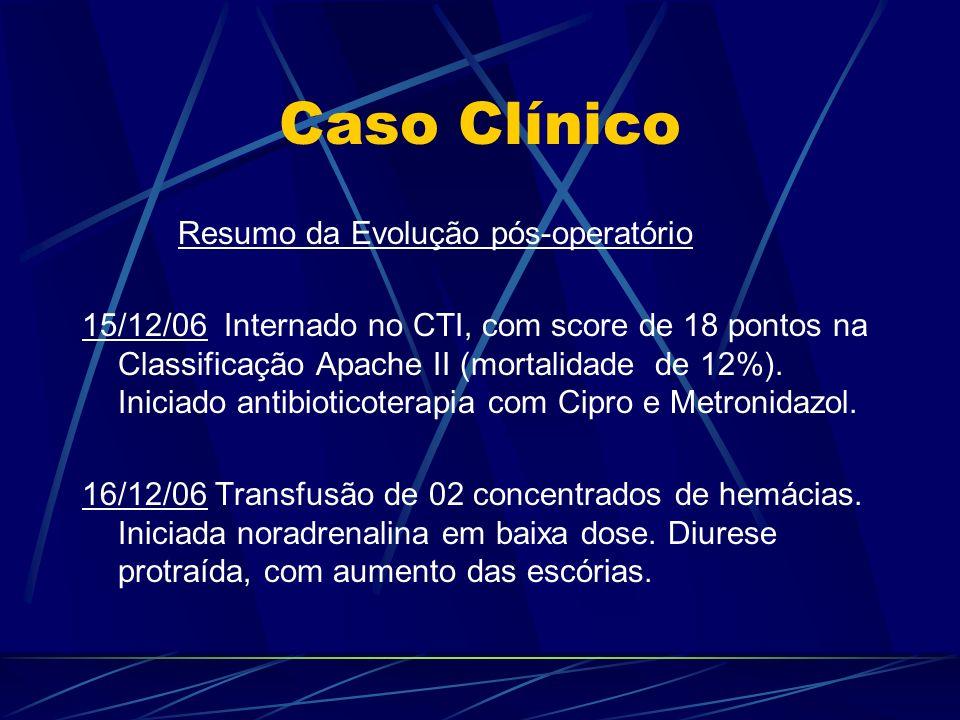 Caso Clínico Resumo da Evolução pós-operatório 15/12/06 Internado no CTI, com score de 18 pontos na Classificação Apache II (mortalidade de 12%). Inic