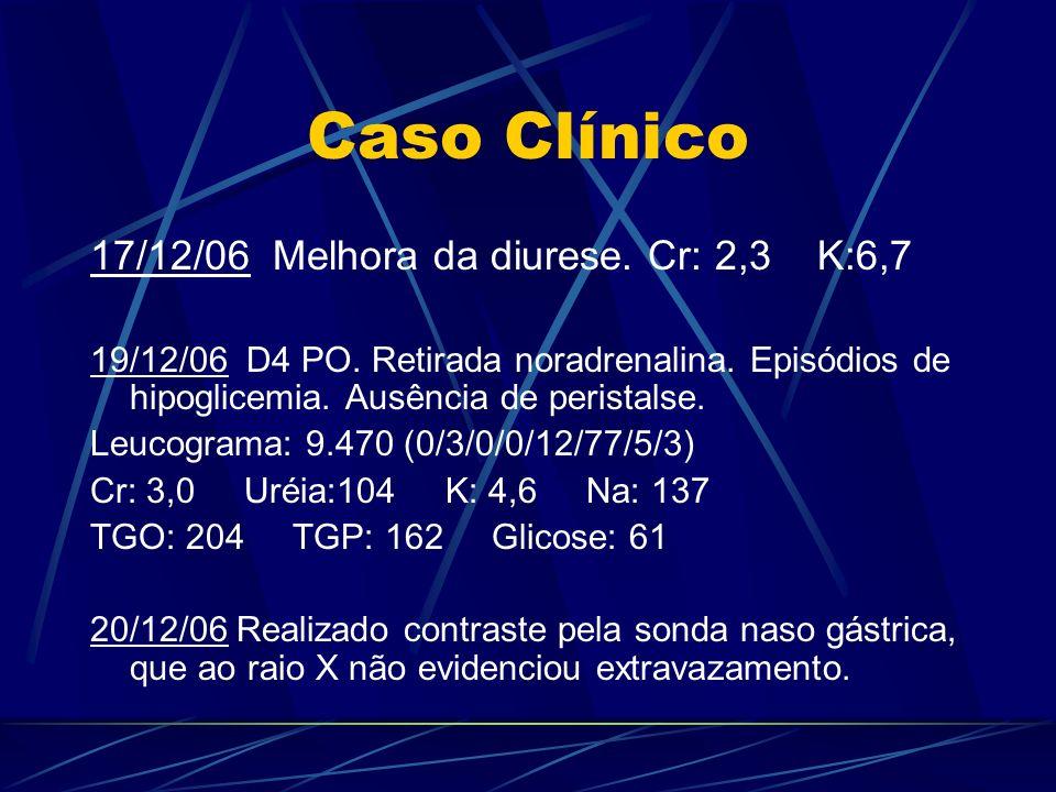 Caso Clínico 17/12/06 Melhora da diurese. Cr: 2,3 K:6,7 19/12/06 D4 PO. Retirada noradrenalina. Episódios de hipoglicemia. Ausência de peristalse. Leu