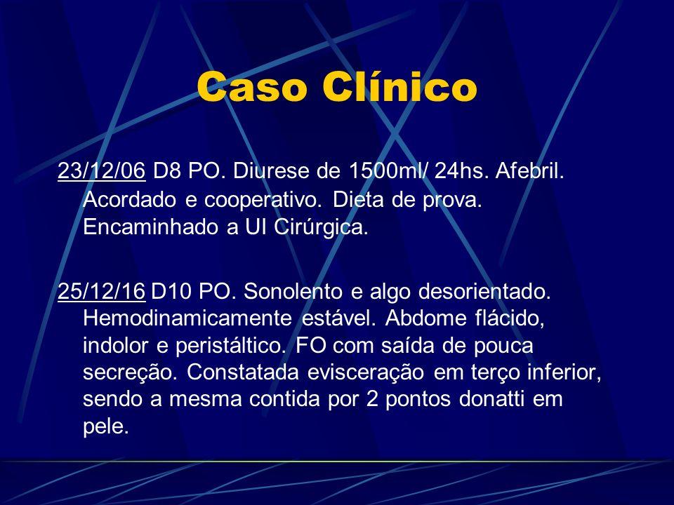 Caso Clínico 23/12/06 D8 PO. Diurese de 1500ml/ 24hs. Afebril. Acordado e cooperativo. Dieta de prova. Encaminhado a UI Cirúrgica. 25/12/16 D10 PO. So