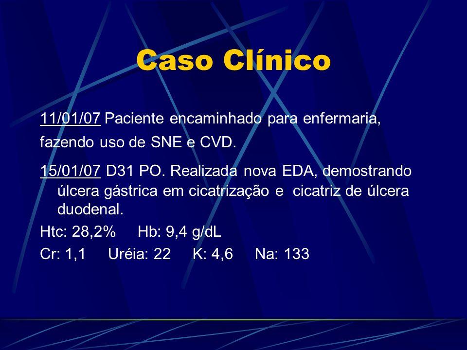 Caso Clínico 11/01/07 Paciente encaminhado para enfermaria, fazendo uso de SNE e CVD. 15/01/07 D31 PO. Realizada nova EDA, demostrando úlcera gástrica