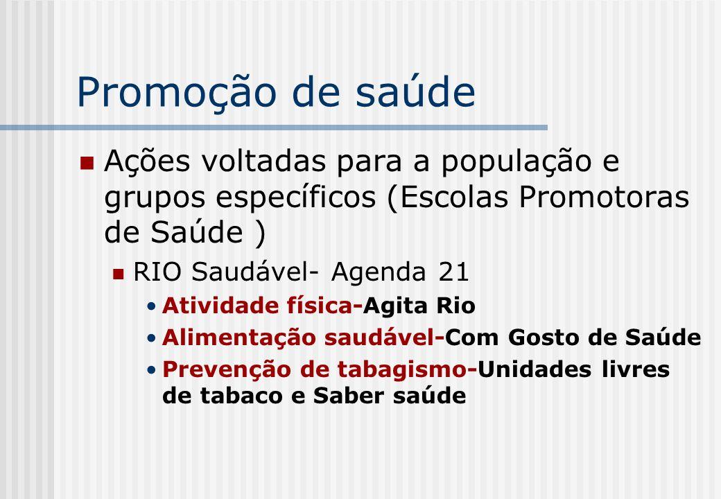 Promoção de saúde Ações voltadas para a população e grupos específicos (Escolas Promotoras de Saúde ) RIO Saudável- Agenda 21 Atividade física-Agita R