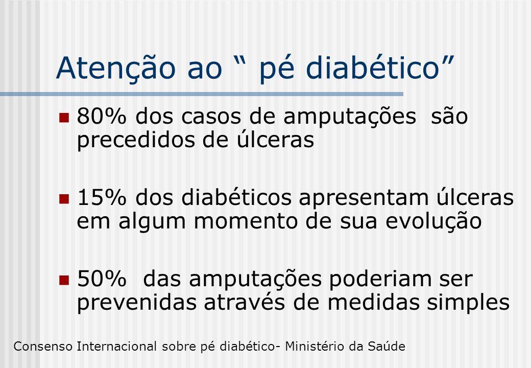 Atenção ao pé diabético 80% dos casos de amputações são precedidos de úlceras 15% dos diabéticos apresentam úlceras em algum momento de sua evolução 5