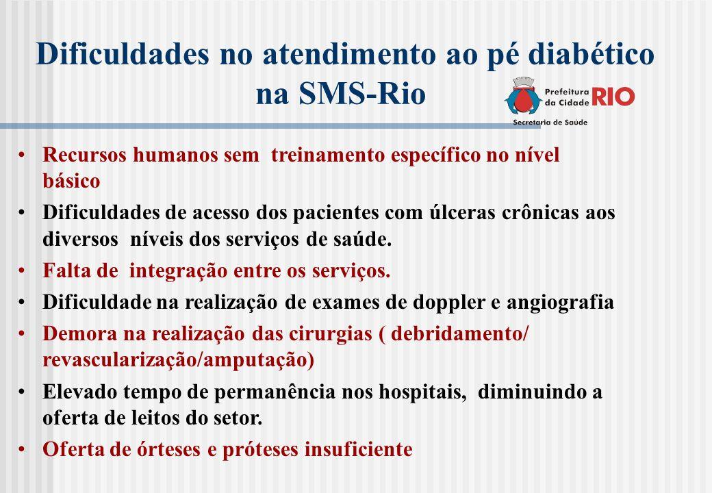 Dificuldades no atendimento ao pé diabético na SMS-Rio Recursos humanos sem treinamento específico no nível básico Dificuldades de acesso dos paciente