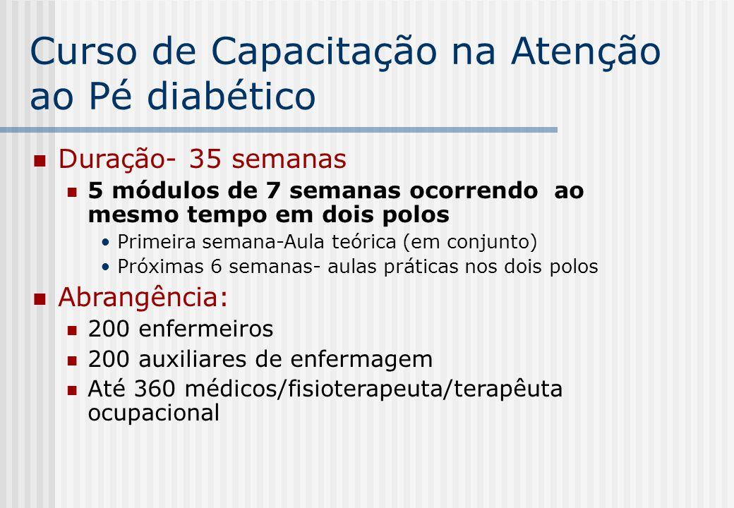 Curso de Capacitação na Atenção ao Pé diabético Duração- 35 semanas 5 módulos de 7 semanas ocorrendo ao mesmo tempo em dois polos Primeira semana-Aula