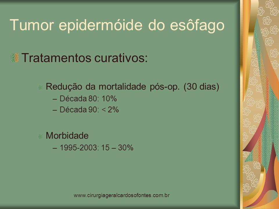 www.cirurgiageralcardosofontes.com.br Tumor epidermóide do esôfago Tratamentos curativos: Redução da mortalidade pós-op. (30 dias) –Década 80: 10% –Dé