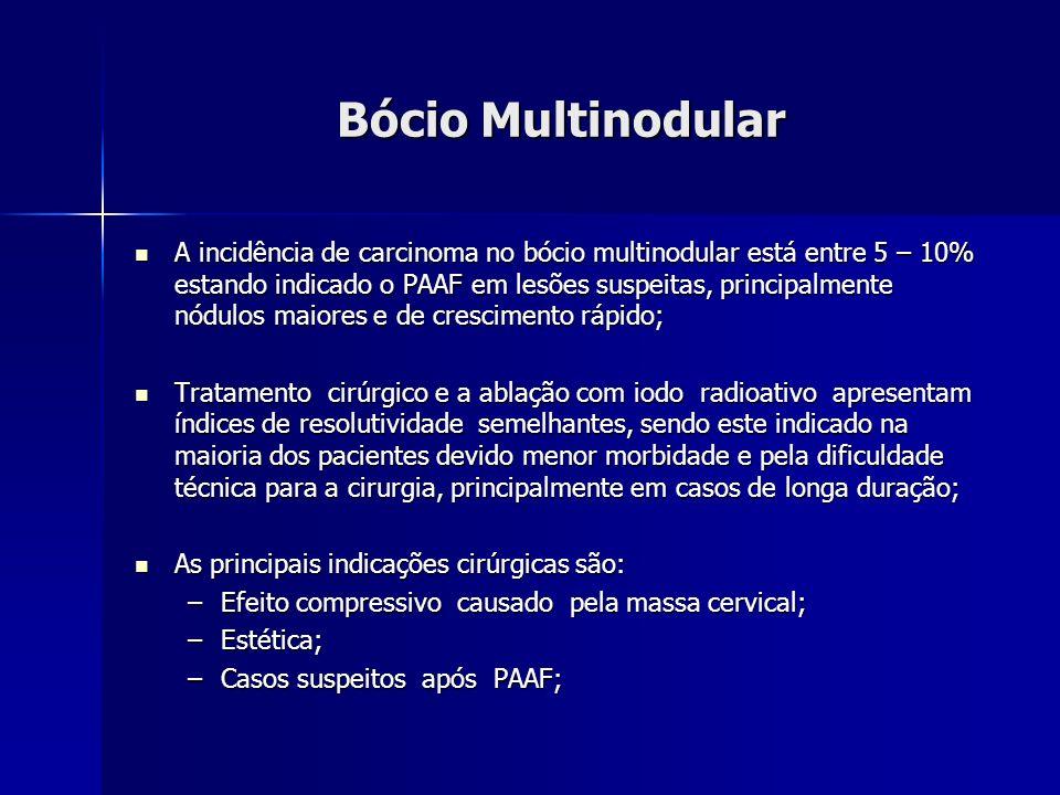 Bócio Multinodular A incidência de carcinoma no bócio multinodular está entre 5 – 10% estando indicado o PAAF em lesões suspeitas, principalmente nódu