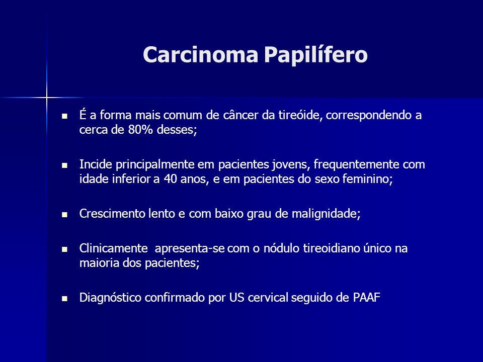 Carcinoma Papilífero É a forma mais comum de câncer da tireóide, correspondendo a cerca de 80% desses; Incide principalmente em pacientes jovens, freq