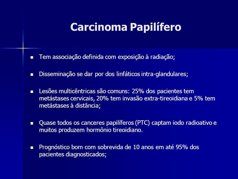 Carcinoma Papilífero Tem associação definida com exposição à radiação; Disseminação se dar por dos linfáticos intra-glandulares; Lesões multicêntricas