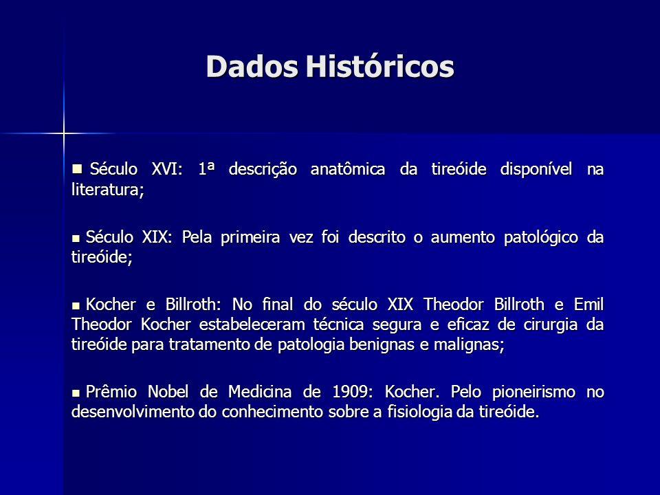 Dados Históricos Século XVI: 1ª descrição anatômica da tireóide disponível na literatura; Século XVI: 1ª descrição anatômica da tireóide disponível na