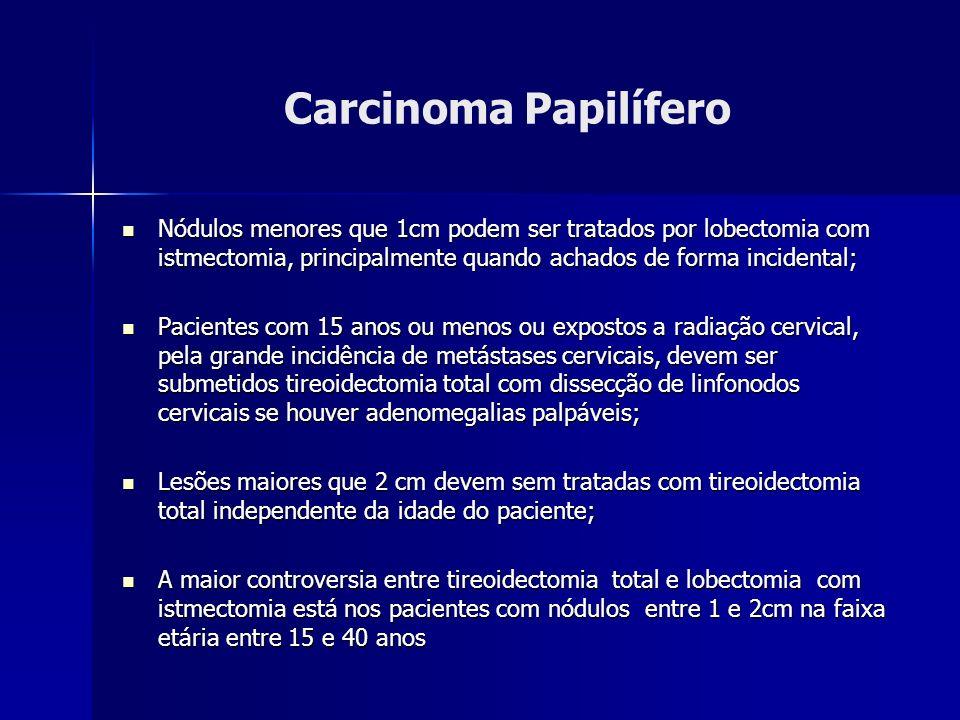 Carcinoma Papilífero Nódulos menores que 1cm podem ser tratados por lobectomia com istmectomia, principalmente quando achados de forma incidental; Nód