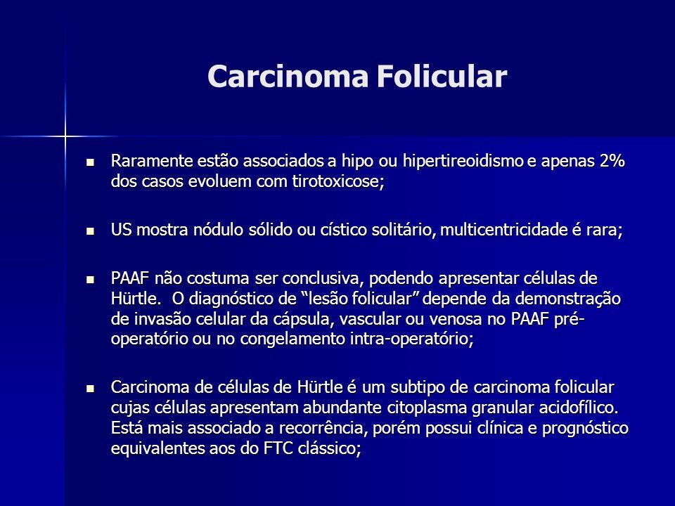 Carcinoma Folicular Raramente estão associados a hipo ou hipertireoidismo e apenas 2% dos casos evoluem com tirotoxicose; Raramente estão associados a