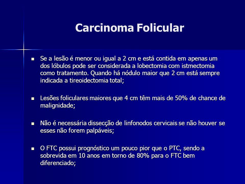 Carcinoma Folicular Se a lesão é menor ou igual a 2 cm e está contida em apenas um dos lóbulos pode ser considerada a lobectomia com istmectomia como