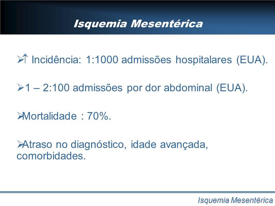 Isquemia Mesentérica Incidência: 1:1000 admissões hospitalares (EUA). 1 – 2:100 admissões por dor abdominal (EUA). Mortalidade : 70%. Atraso no diagnó