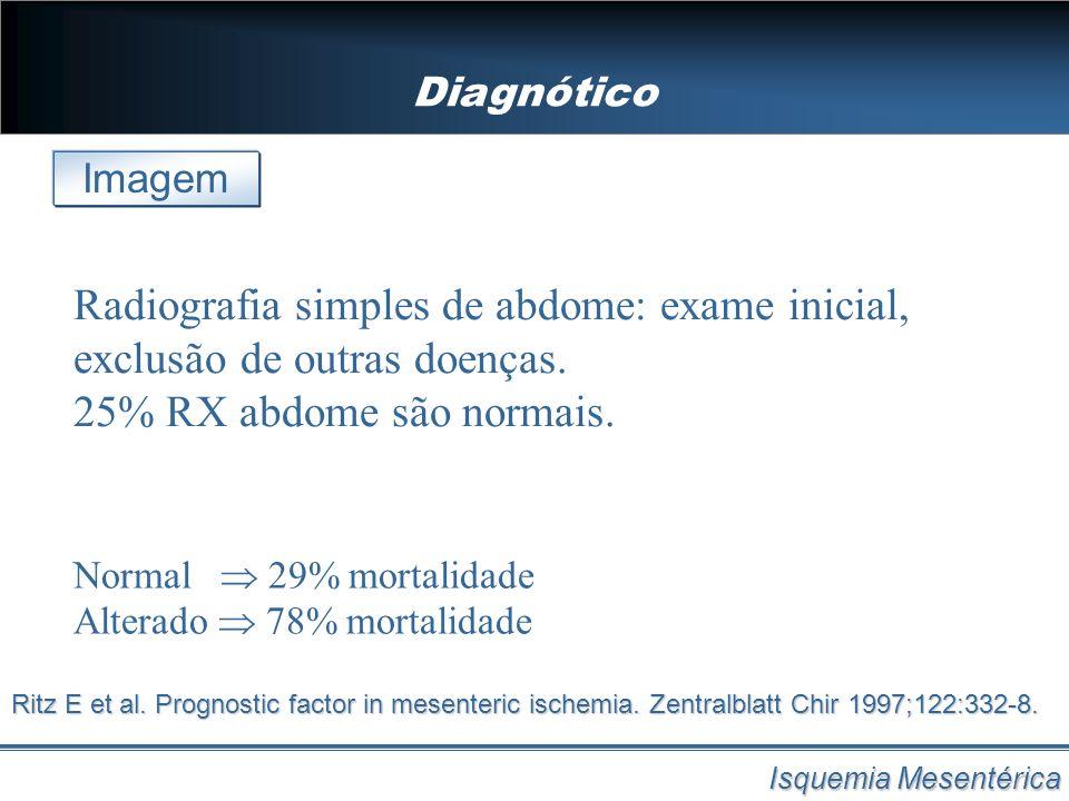 Diagnótico Isquemia Mesentérica Radiografia simples de abdome: exame inicial, exclusão de outras doenças. 25% RX abdome são normais. Imagem Normal 29%