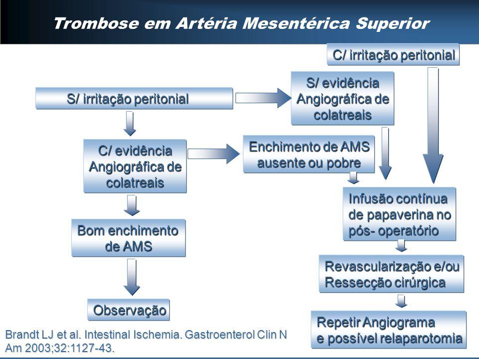 Trombose em Artéria Mesentérica Superior S/ irritação peritonial S/ irritação peritonial Observação Repetir Angiograma e possível relaparotomia Infusã