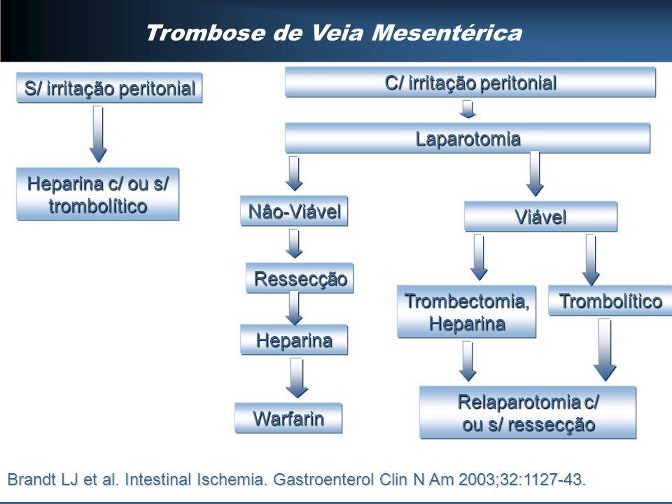 Trombose de Veia Mesentérica S/ irritação peritonial Heparina c/ ou s/ trombolítico Relaparotomia c/ ou s/ ressecção Trombectomia,Heparina Viável Lapa