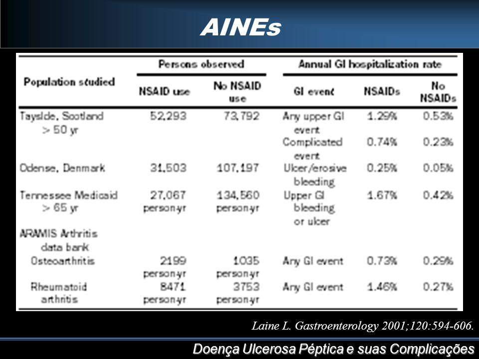 AINEs Doença Ulcerosa Péptica e suas Complicações Laine L. Gastroenterology 2001;120:594-606.
