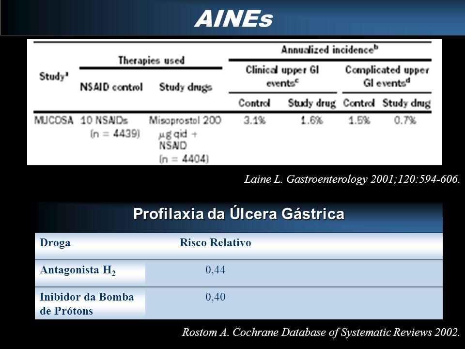 AINEs Laine L. Gastroenterology 2001;120:594-606. Profilaxia da Úlcera Gástrica DrogaRisco Relativo Antagonista H 2 0,44 Inibidor da Bomba de Prótons