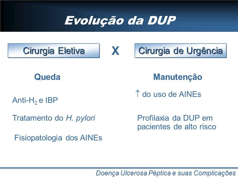 Evolução da DUP Doença Ulcerosa Péptica e suas Complicações Cirurgia Eletiva Cirurgia de Urgência X Queda Anti-H 2 e IBP Tratamento do H. pylori Fisio