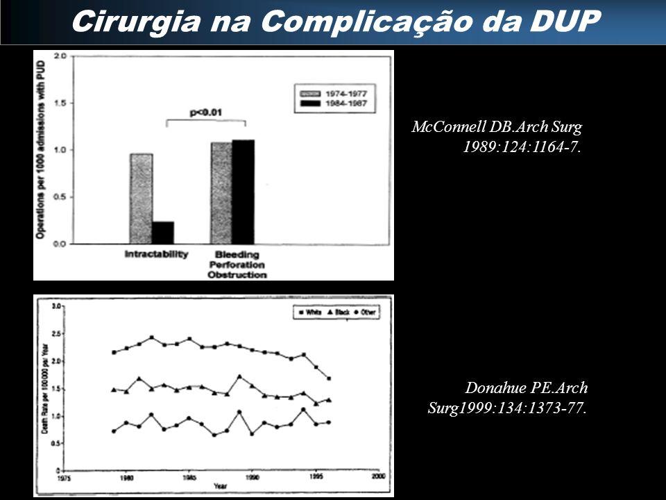 Cirurgia na Complicação da DUP McConnell DB.Arch Surg 1989:124:1164-7. Donahue PE.Arch Surg1999:134:1373-77.