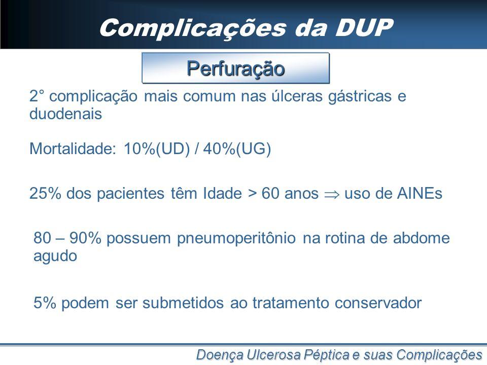 Complicações da DUP Doença Ulcerosa Péptica e suas Complicações Perfuração 2° complicação mais comum nas úlceras gástricas e duodenais Mortalidade: 10