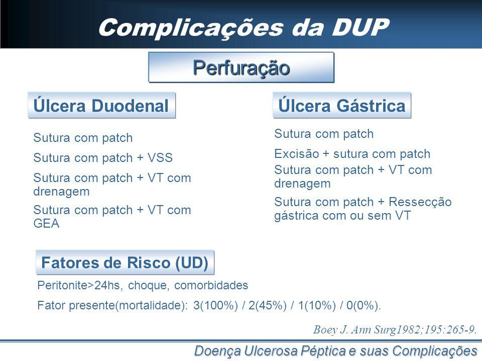 Complicações da DUP Doença Ulcerosa Péptica e suas Complicações Perfuração Úlcera Duodenal Boey J. Ann Surg1982;195:265-9. Úlcera Gástrica Sutura com