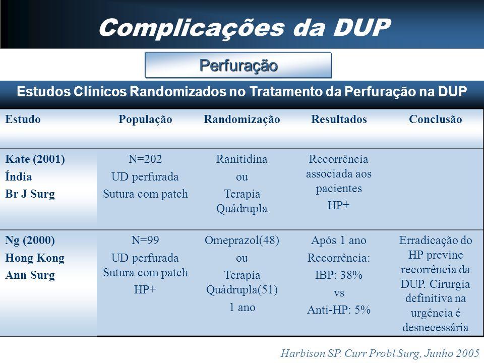 Complicações da DUP Perfuração Harbison SP. Curr Probl Surg, Junho 2005 Estudos Clínicos Randomizados no Tratamento da Perfuração na DUP EstudoPopulaç