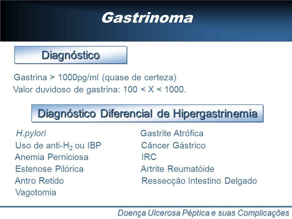 Gastrinoma Doença Ulcerosa Péptica e suas Complicações Diagnóstico Gastrina > 1000pg/ml (quase de certeza) Valor duvidoso de gastrina: 100 < X < 1000.