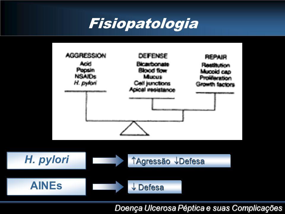 Fisiopatologia Doença Ulcerosa Péptica e suas Complicações H. pylori AINEs Agressão Defesa Agressão Defesa Defesa Defesa
