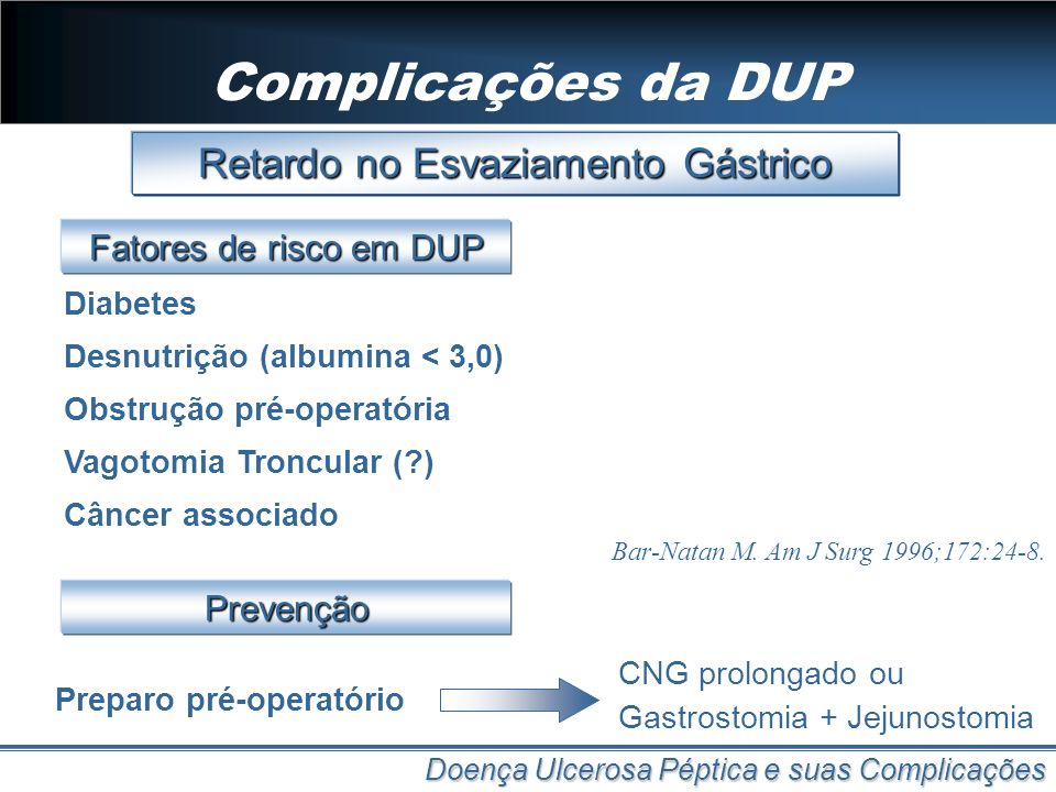 Complicações da DUP Doença Ulcerosa Péptica e suas Complicações Diabetes Bar-Natan M. Am J Surg 1996;172:24-8. Retardo no Esvaziamento Gástrico Fatore