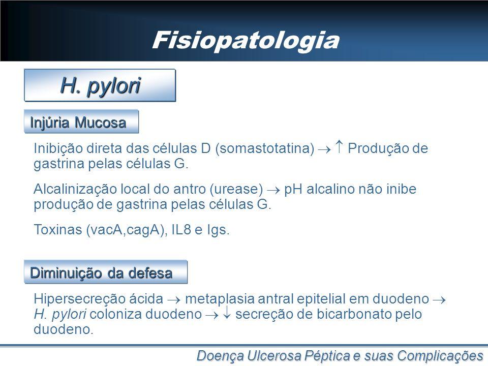 Fisiopatologia Doença Ulcerosa Péptica e suas Complicações H. pylori Inibição direta das células D (somastotatina) Produção de gastrina pelas células