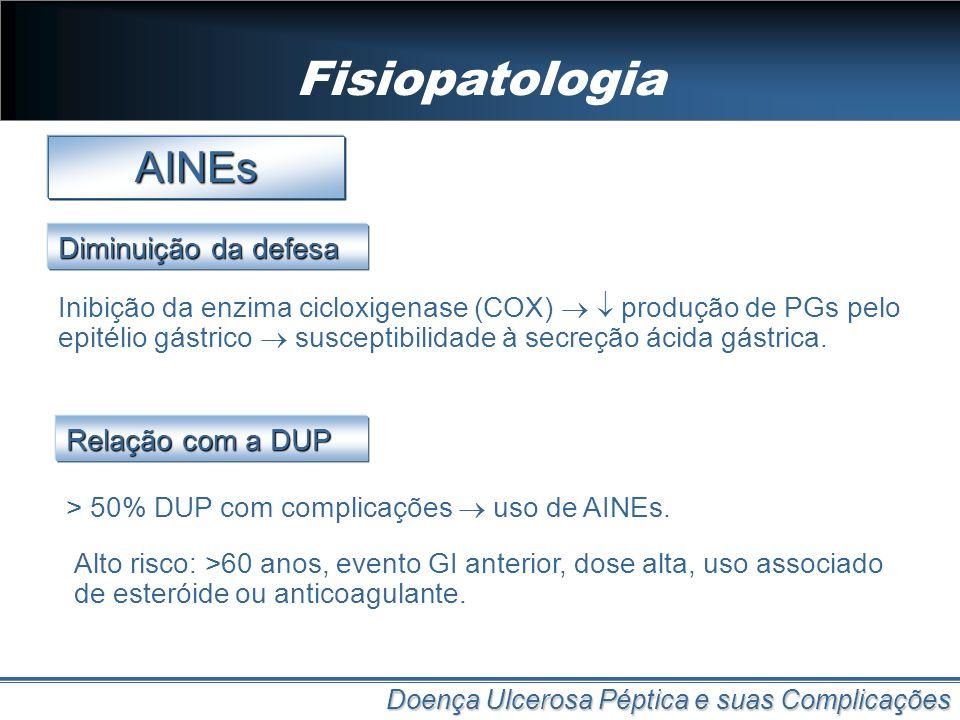 Fisiopatologia Doença Ulcerosa Péptica e suas Complicações AINEs Diminuição da defesa Inibição da enzima cicloxigenase (COX) produção de PGs pelo epit