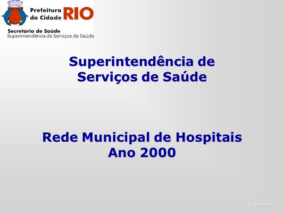 Superintendência de Serviços de Saúde Superintendência de Serviços de Saúde Rede Municipal de Hospitais Ano 2000