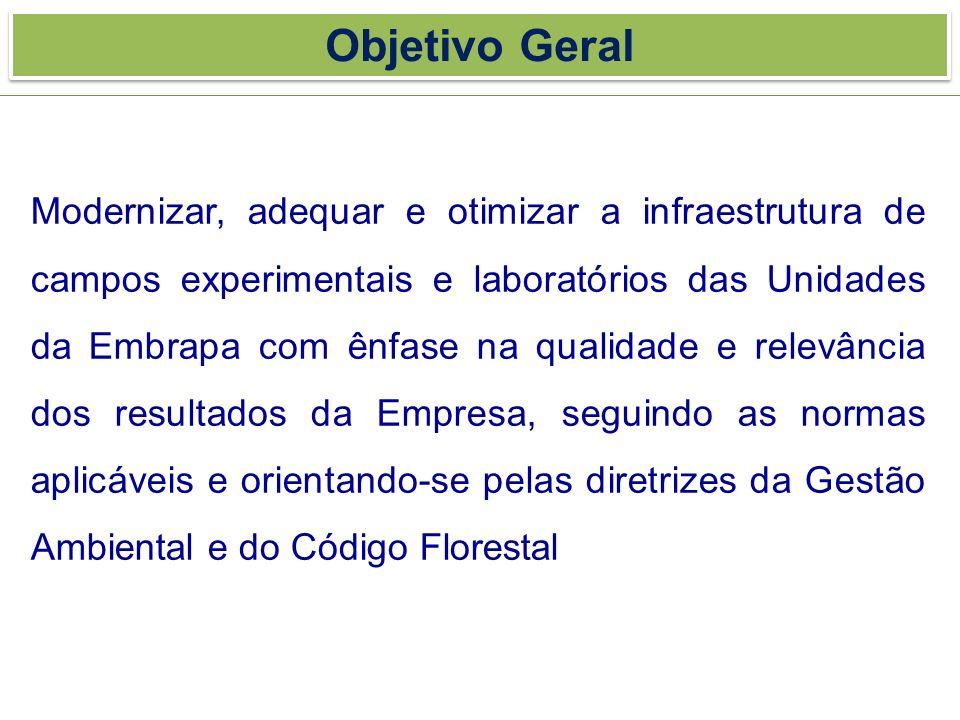 Objetivo Geral Modernizar, adequar e otimizar a infraestrutura de campos experimentais e laboratórios das Unidades da Embrapa com ênfase na qualidade