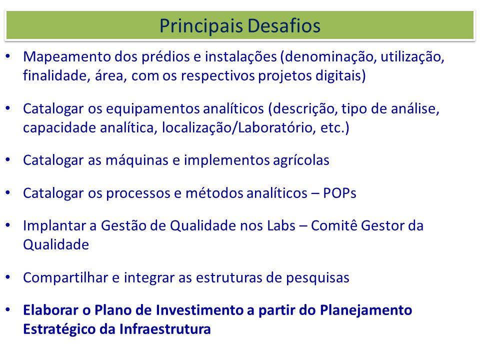 Principais Desafios Mapeamento dos prédios e instalações (denominação, utilização, finalidade, área, com os respectivos projetos digitais) Catalogar o